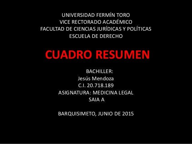 UNIVERSIDAD FERMÍN TORO VICE RECTORADO ACADÉMICO FACULTAD DE CIENCIAS JURÍDICAS Y POLÍTICAS ESCUELA DE DERECHO CUADRO RESU...
