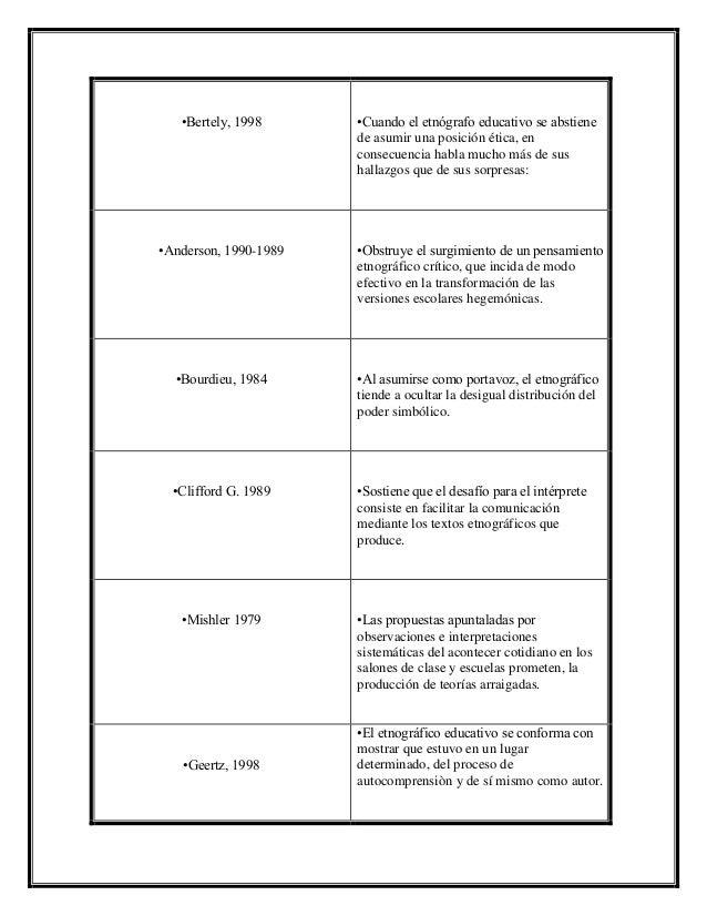 •Bertely, 1998 •Cuando el etnógrafo educativo se abstiene de asumir una posición ética, en consecuencia habla mucho más de...