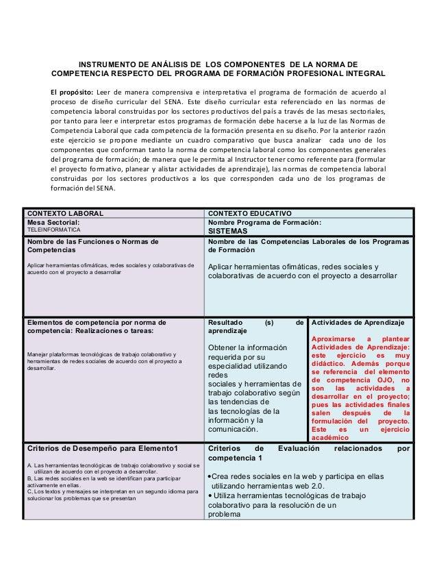 INSTRUMENTO DE ANÁLISIS DE LOS COMPONENTES DE LA NORMA DE         COMPETENCIA RESPECTO DEL PROGRAMA DE FORMACIÓN PROFESION...