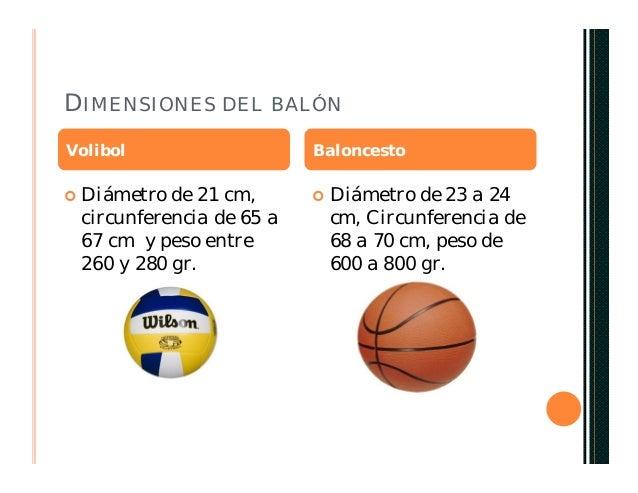 Cuánto Pesa El Balón De Básquet Hombres Mujeres Y: Cuadro Comparativo-voleibol-baloncesto-césar-materano