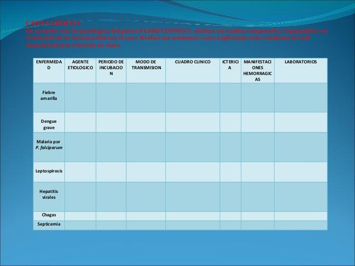 CASO CLINICO  1 De acuerdo con las patologías del punto  9  CASO CLINICO  1 , elabore un cuadro comparativo. Apoyándose en...