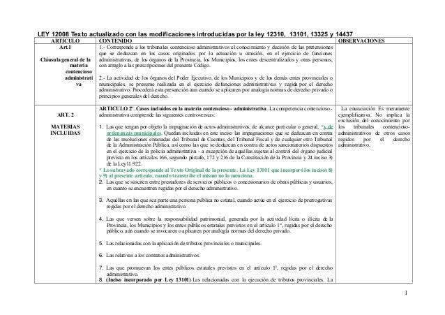 LEY 12008 Texto actualizado con las modificaciones introducidas por la ley 12310, 13101, 13325 y 14437 ARTICULO CONTENIDO ...
