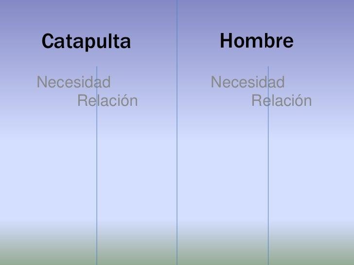 Catapulta       HombreNecesidad      Necesidad    Relación       Relación