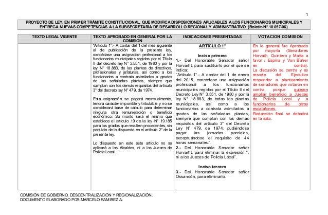 Senado comisi n de gobierno interior bolet n n for Gobierno interior