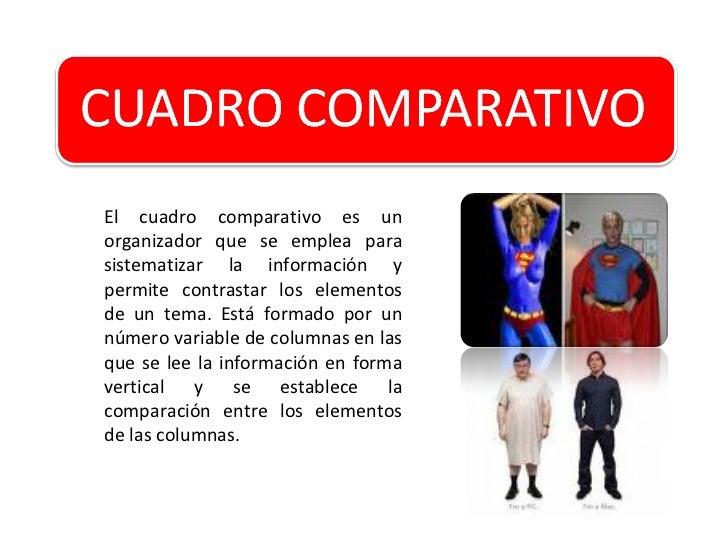 El cuadro comparativo es un organizador que se emplea para sistematizar la información y permite contrastar los elementos ...