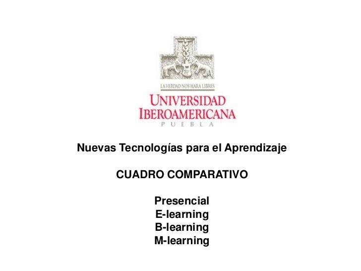 Nuevas Tecnologías para el Aprendizaje<br />CUADRO COMPARATIVO<br />Presencial<br />E-learning<br />B-learning<br />M-lear...