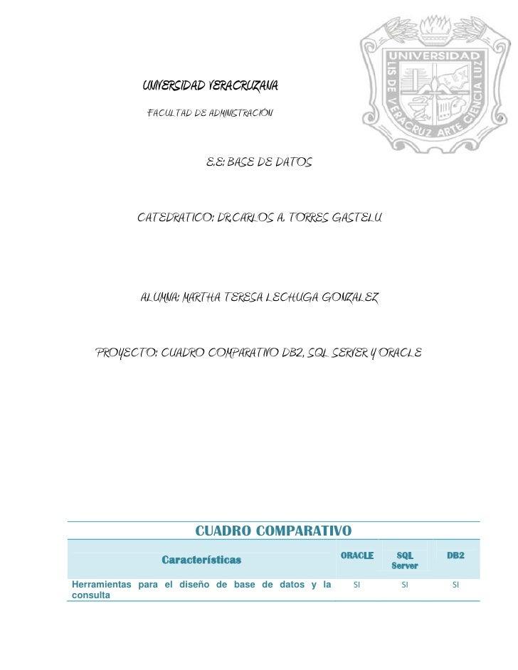 4270375-674370<br />UNIVERSIDAD VERACRUZANA <br />FACULTAD DE ADMINISTRACIÓN<br />E.E: BASE DE DATOS<br />CATEDRATICO: DR....