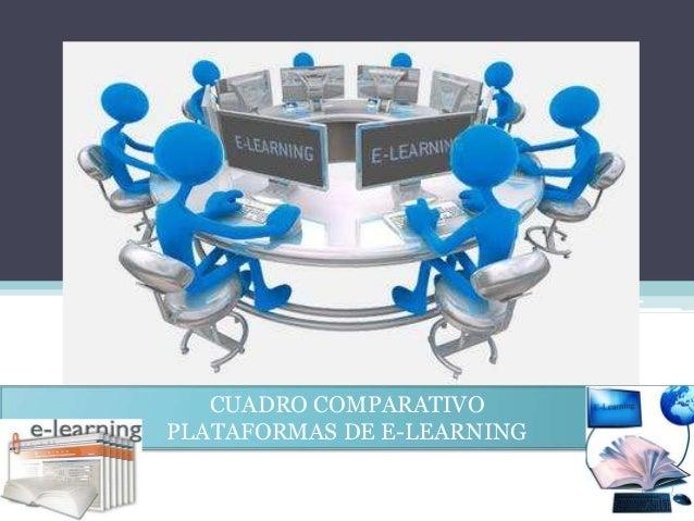 CUADRO COMPARATIVO PLATAFORMAS DE E-LEARNING