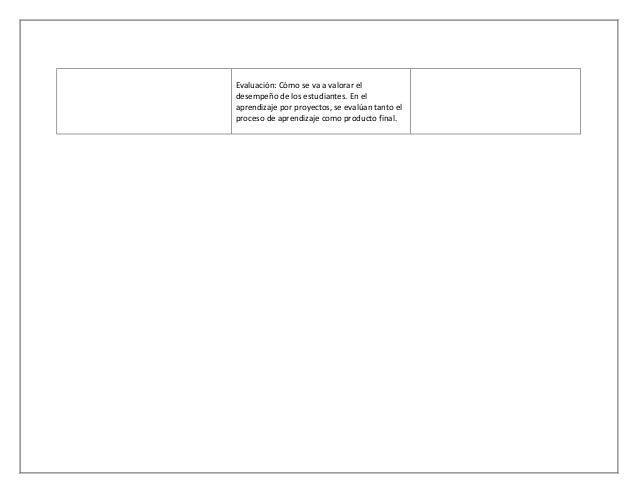 Evaluación: Cómo se va a valorar el desempeño de los estudiantes. En el aprendizaje por proyectos, se evalúan tanto el pro...