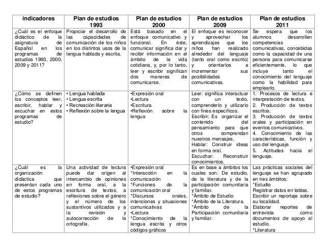 Clases de educacion sexual leccion 4 - 5 2