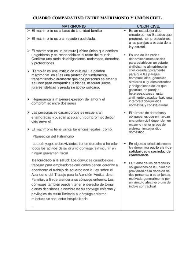Cuadro Comparativo Matrimonio Romano Y Venezolano : Cuadro comparativo entre matrimonio y unión civil