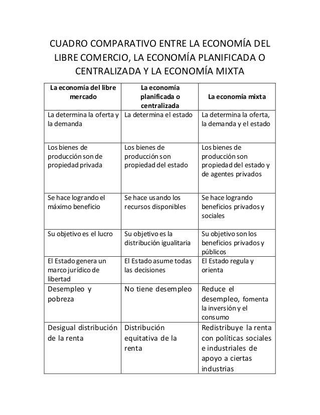 Cuadro comparativo entre la economía de libre comercio, la economía planificada o centralizada y la economía mixta  Slide 2