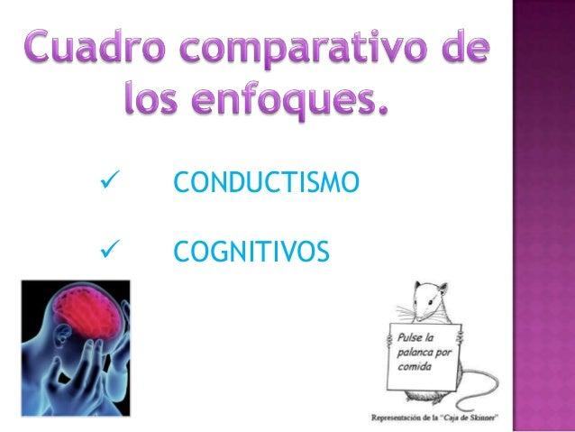 Cuadro comparativo   enfoques Slide 3