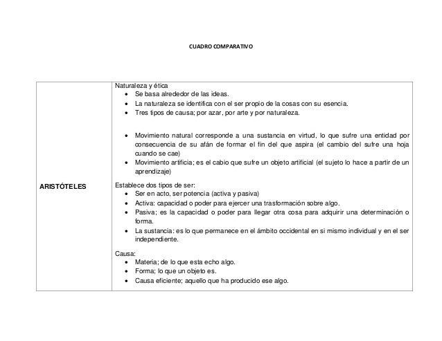 Cuadro comparativo 12Filosofos de la educación Slide 2