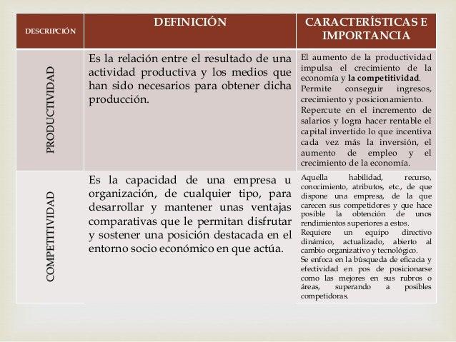 Cuadro Comparativo Analisis De Procesos 1