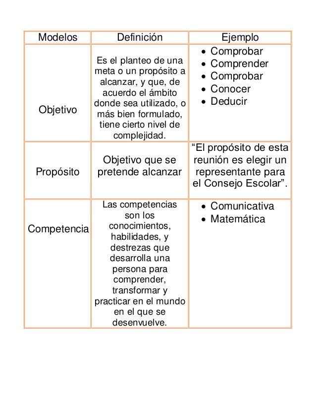 REDACCION DE OBJETIVOS EPUB
