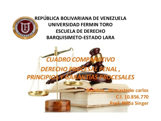 REPÚBLICA BOLIVARIANA DE VENEZUELA UNIVERSIDAD FERMIN TORO ESCUELA DE DERECHO BARQUISIMETO-ESTADO LARA CUADRO COMPARATIVO ...