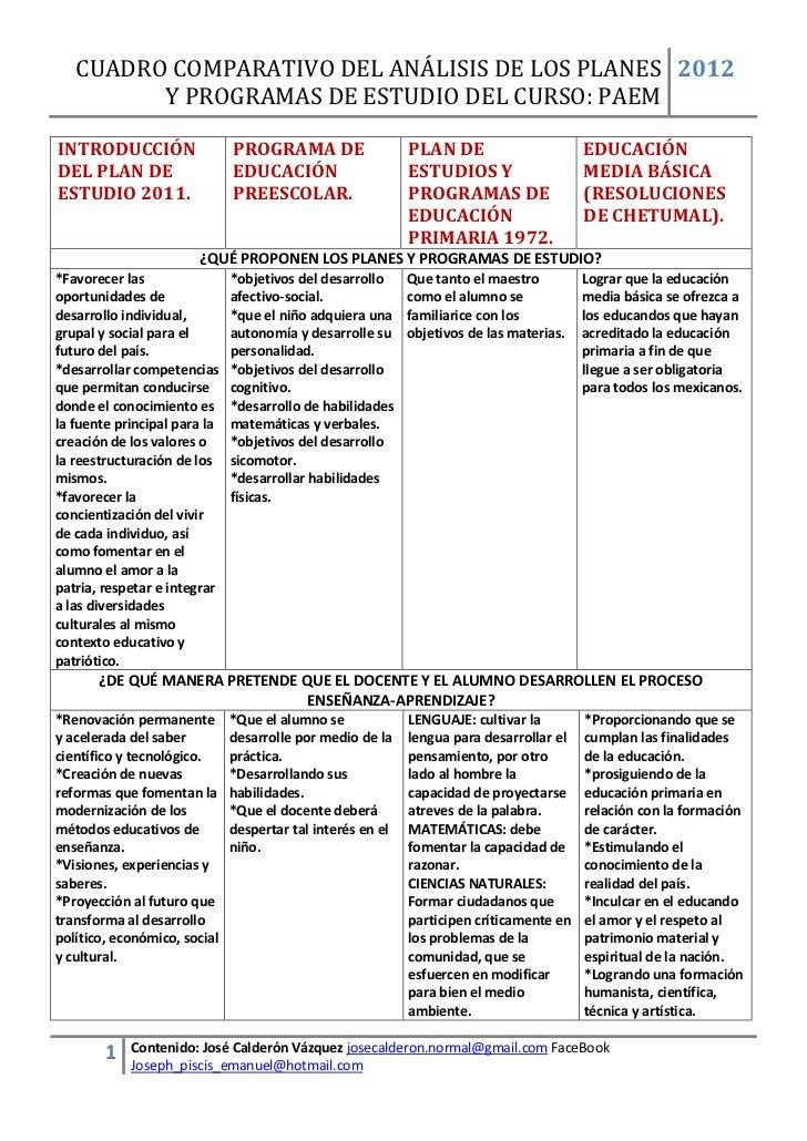 CUADRO COMPARATIVO DEL ANÁLISIS DE LOS PLANES 2012         Y PROGRAMAS DE ESTUDIO DEL CURSO: PAEMINTRODUCCIÓN             ...