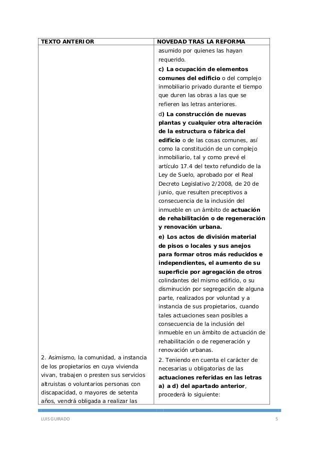 Reforma De La Ley De Propiedad Horizontal