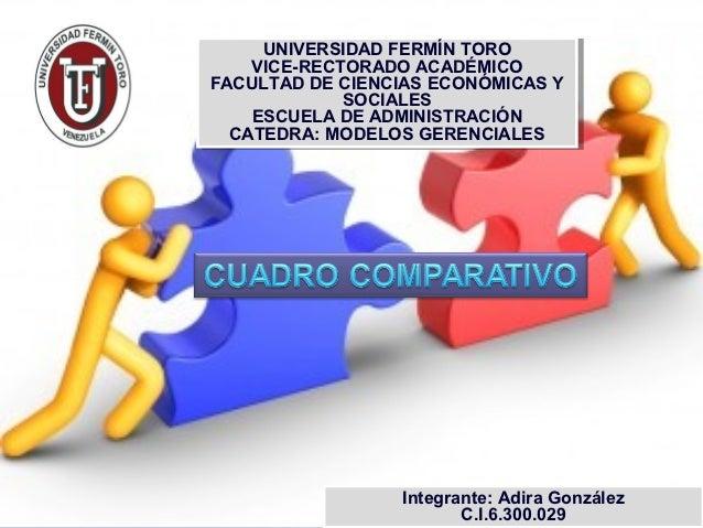 UNIVERSIDAD FERMÍN TORO      UNIVERSIDAD FERMÍN TORO    VICE-RECTORADO ACADÉMICO     VICE-RECTORADO ACADÉMICOFACULTAD DE C...