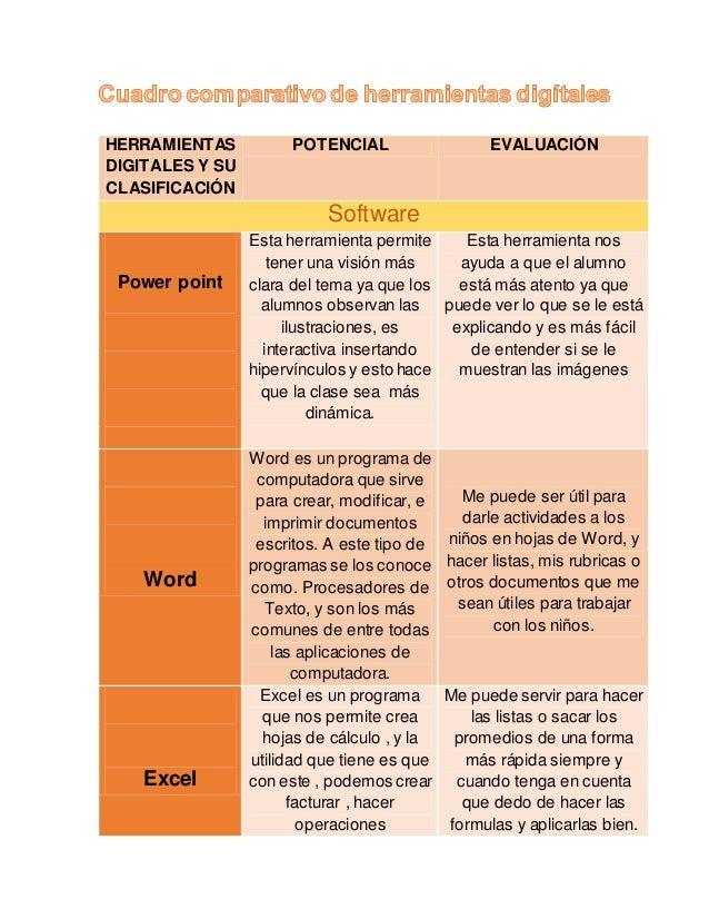 Cuadro Comparativo De Herramientas Digitales