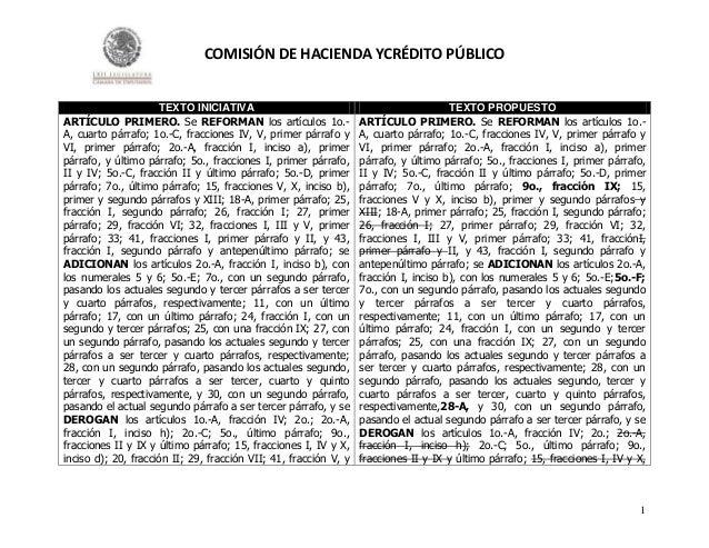 COMISIÓN DE HACIENDA YCRÉDITO PÚBLICO  TEXTO INICIATIVA ARTÍCULO PRIMERO. Se REFORMAN los artículos 1o.A, cuarto párrafo; ...
