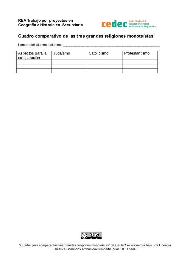 REA Trabajo por proyectos en Geografía e Historia en Secundaria Cuadro comparativo de las tres grandes religiones monoteís...