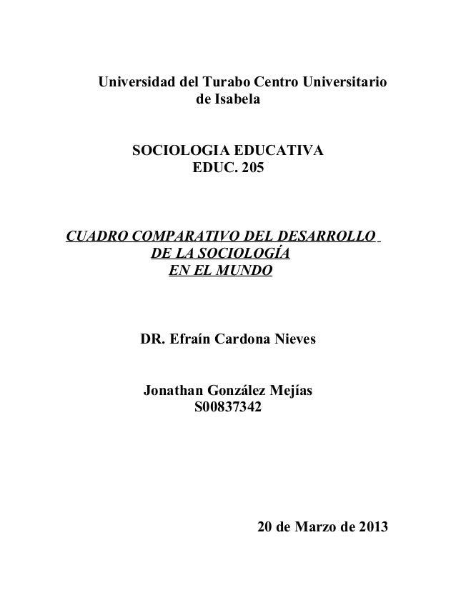 Universidad del Turabo Centro Universitario de Isabela SOCIOLOGIA EDUCATIVA EDUC. 205 CUADRO COMPARATIVO DEL DESARROLLO DE...