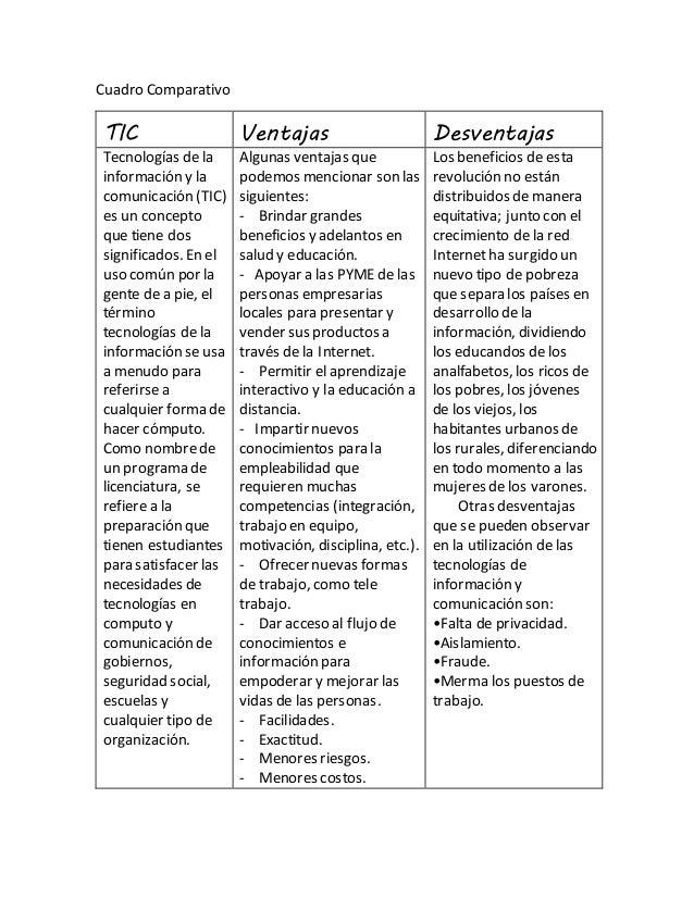 Cuadro Comparativo  TIC Ventajas Desventajas  Tecnologías de la  información y la  comunicación (TIC)  es un concepto  que...