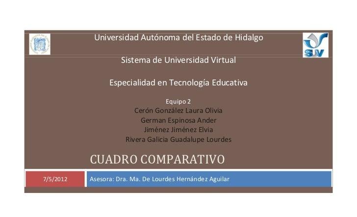 Universidad Autónoma del Estado de Hidalgo                     Sistema de Universidad Virtual                 Especialidad...