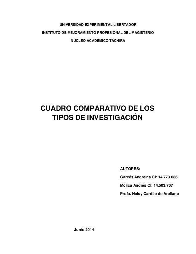 UNIVERSIDAD EXPERIMENTAL LIBERTADOR INSTITUTO DE MEJORAMIENTO PROFESIONAL DEL MAGISTERIO NÚCLEO ACADÉMICO TÁCHIRA CUADRO C...
