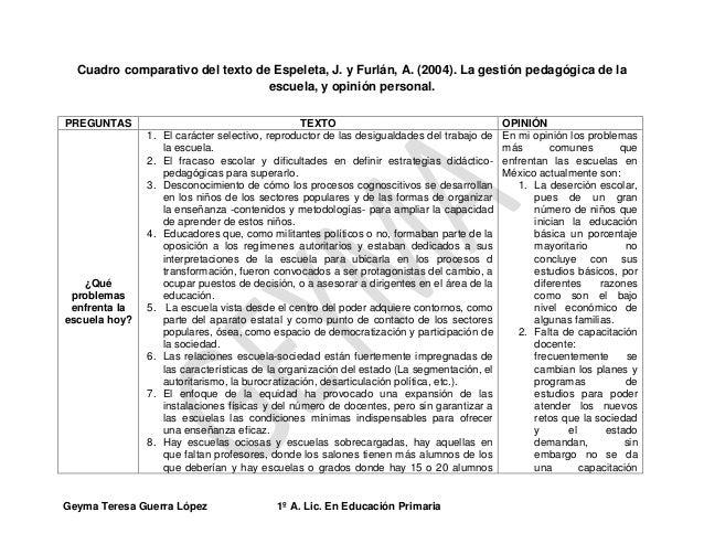 Cuadro comparativo del texto de Espeleta, J. y Furlán, A. (2004). La gestión pedagógica de la escuela, y opinión personal....
