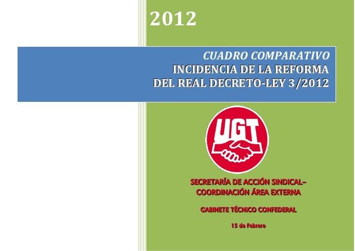 2012        CUADRO COMPARATIVO   INCIDENCIA DE LA REFORMADEL REAL DECRETO-LEY 3/2012     SECRETARÍÍA DE ACCIIÓN SIINDIICAL...