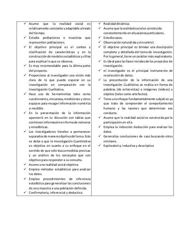 Cuadro Comparativo Investigacion Cuantitativa Y Cualitativa