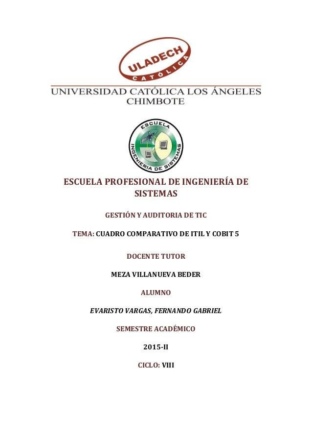 ESCUELA PROFESIONAL DE INGENIERÍA DE SISTEMAS GESTIÓN Y AUDITORIA DE TIC TEMA: CUADRO COMPARATIVO DE ITIL Y COBIT 5 DOCENT...