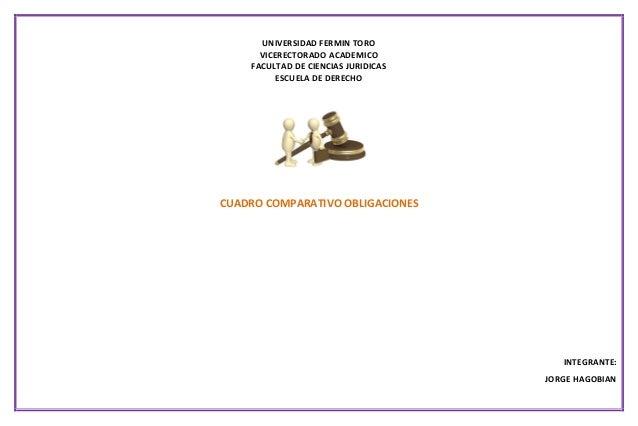 UNIVERSIDAD FERMIN TORO VICERECTORADO ACADEMICO FACULTAD DE CIENCIAS JURIDICAS ESCUELA DE DERECHO CUADRO COMPARATIVO OBLIG...