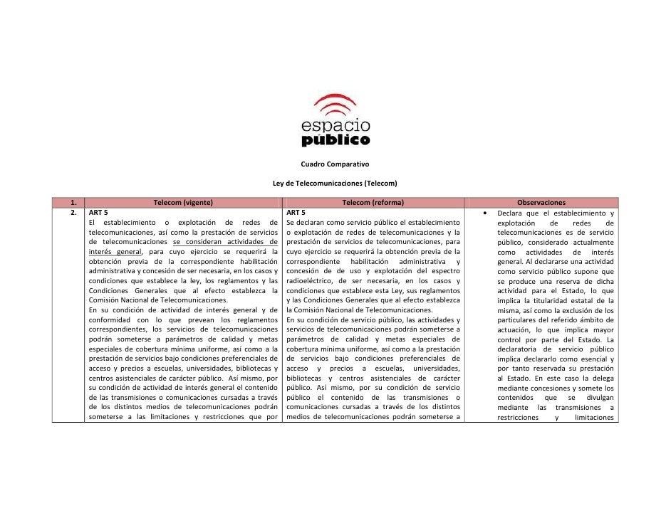 Cuadro Comparativo                                                              Ley de Telecomunicaciones (Telecom)1.     ...
