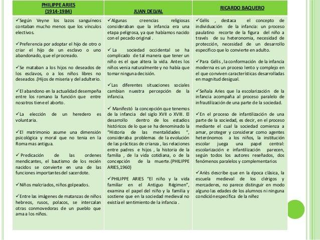 Semejanzas Del Matrimonio Romano Y El Venezolano : Cuadro comparativo para enviar