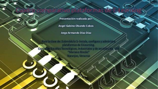 Presentación realizada por: Angel Gabino Obando Cobos Jorge Armando Díaz Díaz Para la clase de: Submódulo 1- Instala, conf...