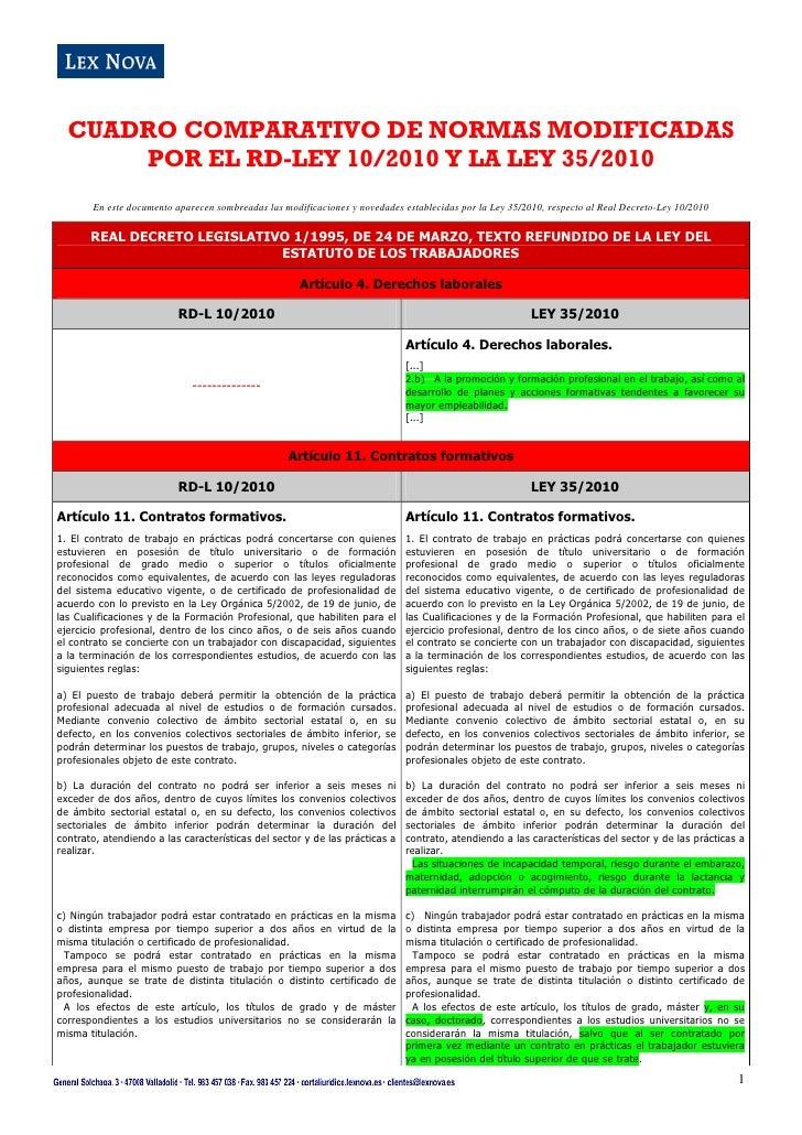 CUADRO COMPARATIVO DE NORMAS MODIFICADAS       POR EL RD-LEY 10/2010 Y LA LEY 35/2010        En este documento aparecen so...