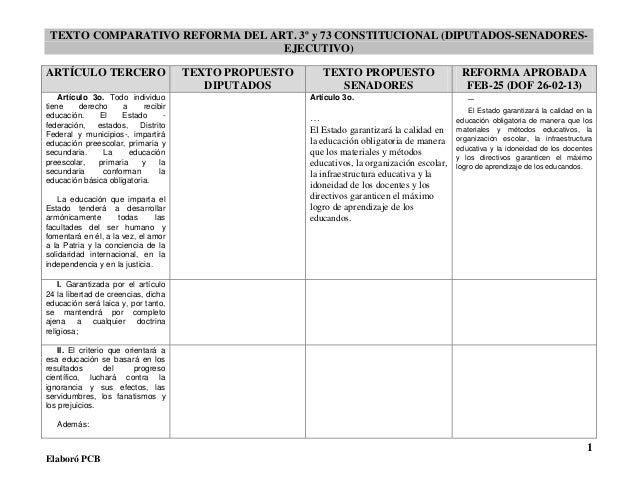 TEXTO COMPARATIVO REFORMA DEL ART. 3º y 73 CONSTITUCIONAL (DIPUTADOS-SENADORES-                                 EJECUTIVO)...