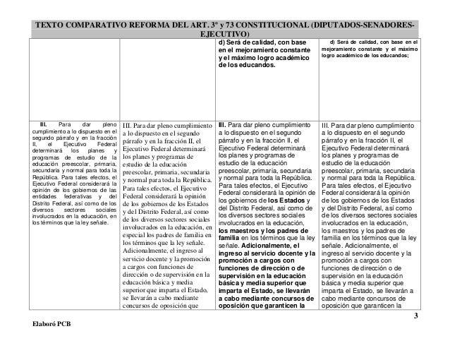 Cuadro comparativo reforma art 3 y 73 feb 26 13 - Reformas antes y despues ...