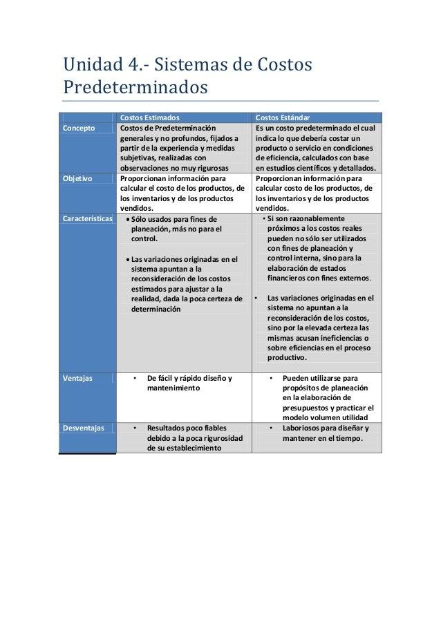 Unidad 4.- Sistemas de CostosPredeterminados                Costos Estimados                         Costos EstándarConcep...