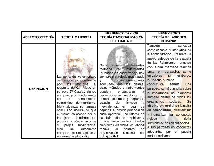 Exponentes del materialismo historico yahoo dating 2