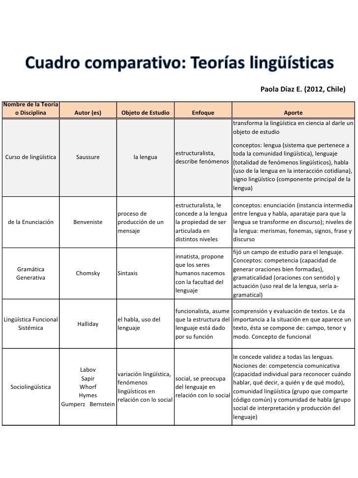 Linguistica aplicada e ensino de línguas estrangeiras 3