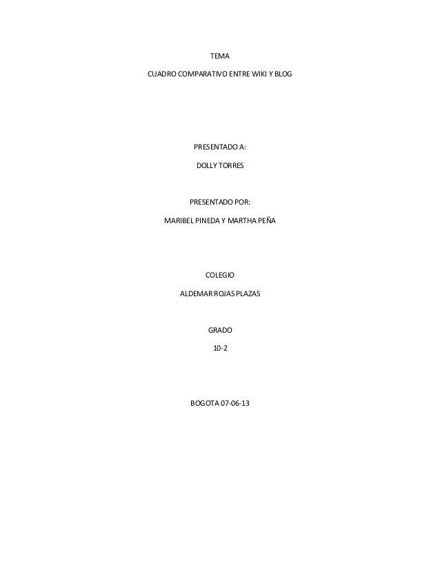 TEMACUADRO COMPARATIVO ENTRE WIKI Y BLOGPRESENTADO A:DOLLY TORRESPRESENTADO POR:MARIBEL PINEDA Y MARTHA PEÑACOLEGIOALDEMAR...