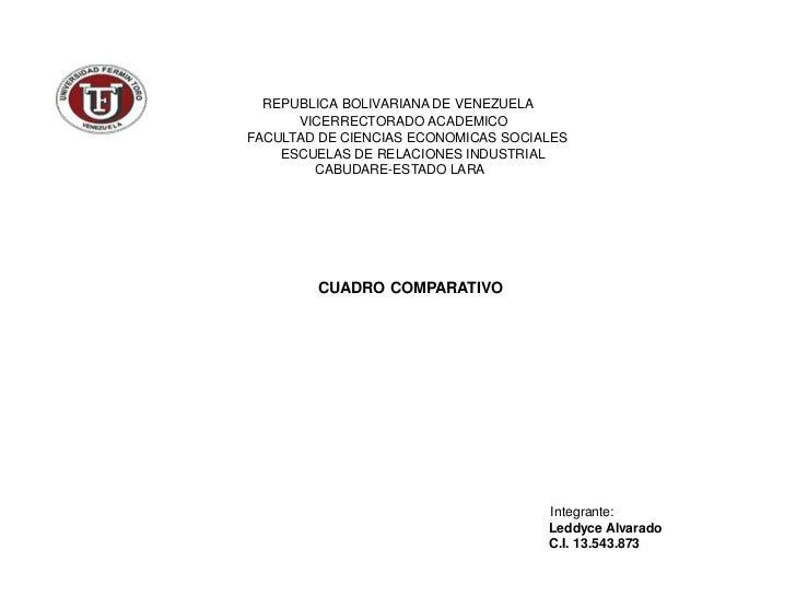 REPUBLICA BOLIVARIANA DE VENEZUELA      VICERRECTORADO ACADEMICOFACULTAD DE CIENCIAS ECONOMICAS SOCIALES    ESCUELAS DE RE...