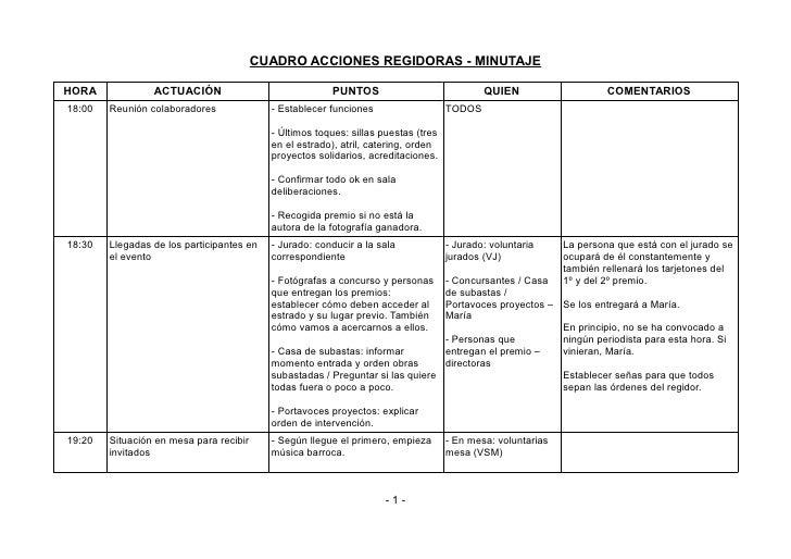 CUADRO ACCIONES REGIDORAS - MINUTAJEHORA             ACTUACIÓN                              PUNTOS                        ...