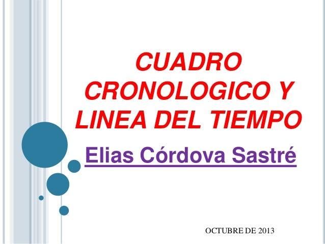 CUADRO CRONOLOGICO Y LINEA DEL TIEMPO Elias Córdova Sastré  OCTUBRE DE 2013