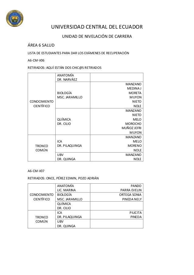 UNIVERSIDAD CENTRAL DEL ECUADOR UNIDAD DE NIVELACIÓN DE CARRERA ÁREA 6 SALUD LISTA DE ESTUDIANTES PARA DAR LOS EXÁMENES DE...